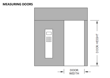 Measuring Doors